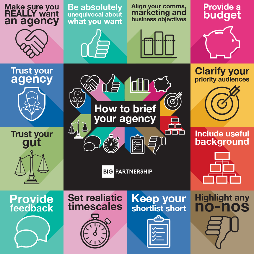 infographic-how-to-write-agency-brief